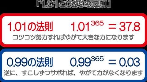 2015060907362647f